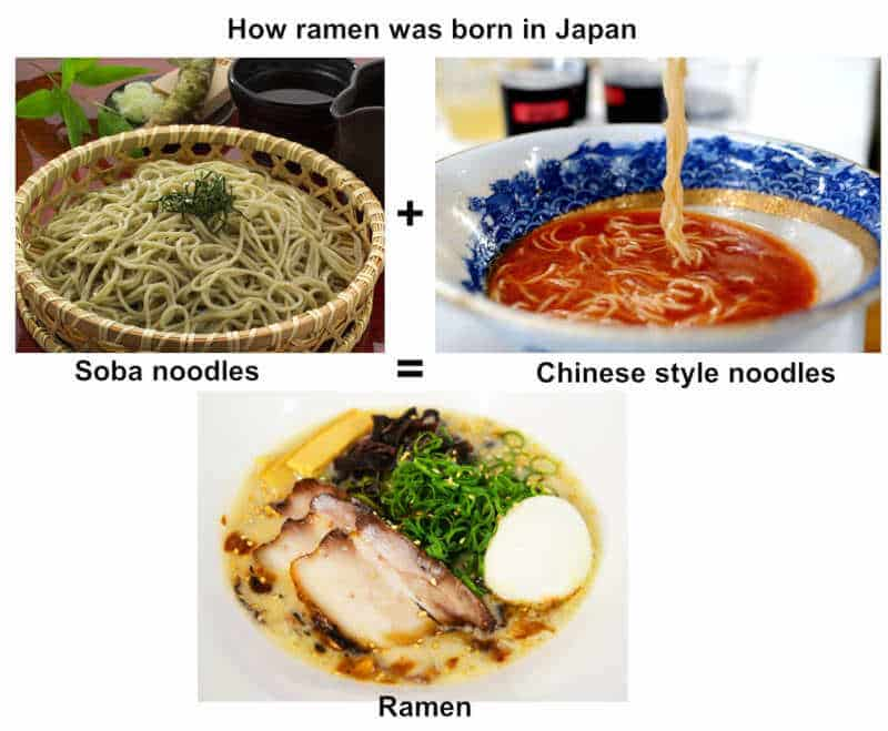 How ramen was born in Japan