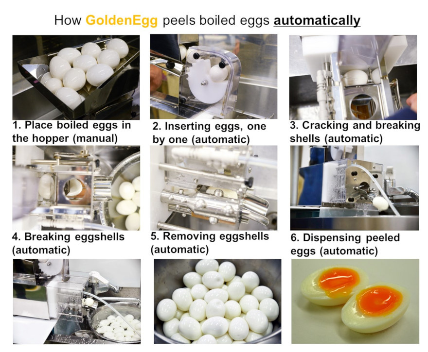 How GoldenEgg peels eggs