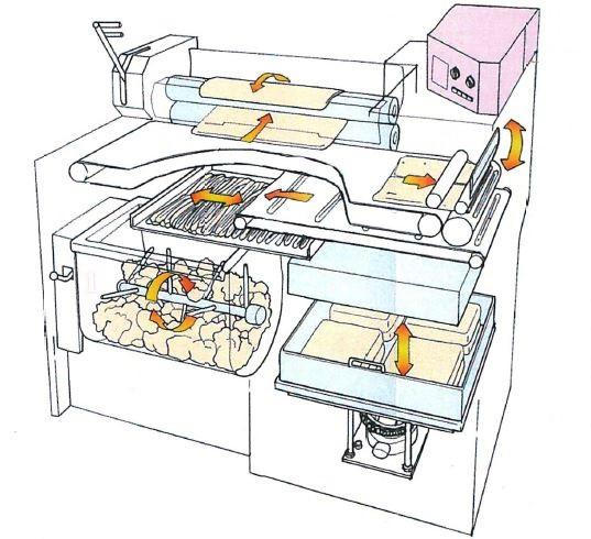 udon noodle making process