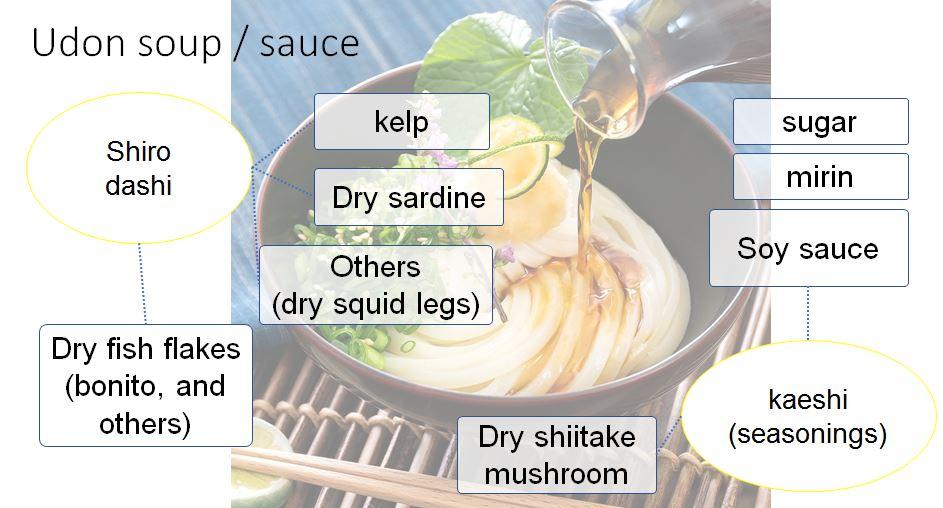 udon dashi ingredients