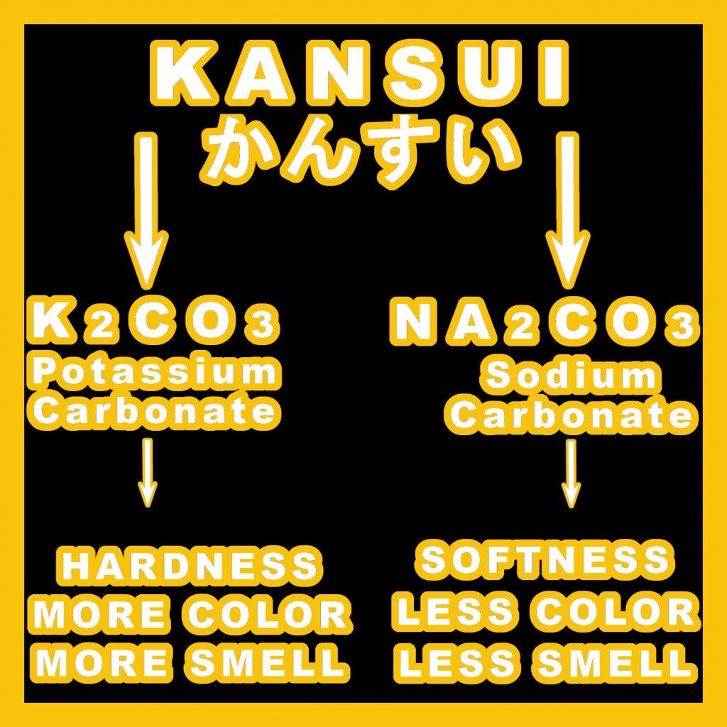 using kansui for ramen noodles